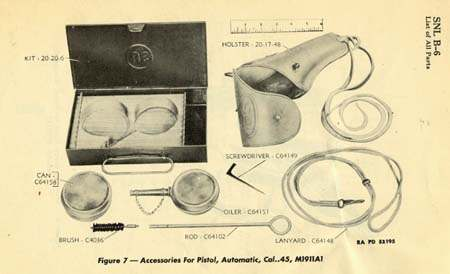 M1911A1SNLAccessories.jpg